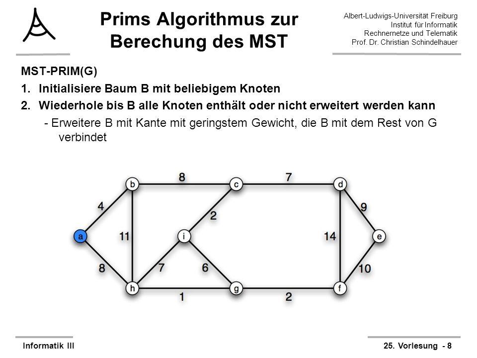 Prims Algorithmus zur Berechung des MST