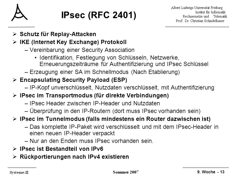 IPsec (RFC 2401) Schutz für Replay-Attacken