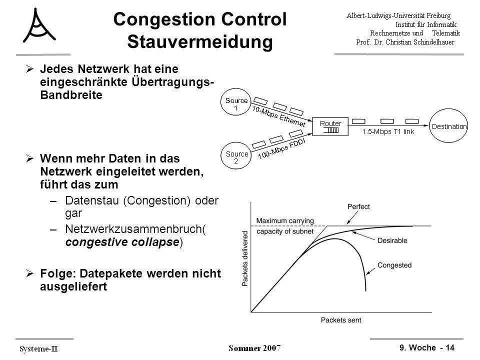 Congestion Control Stauvermeidung