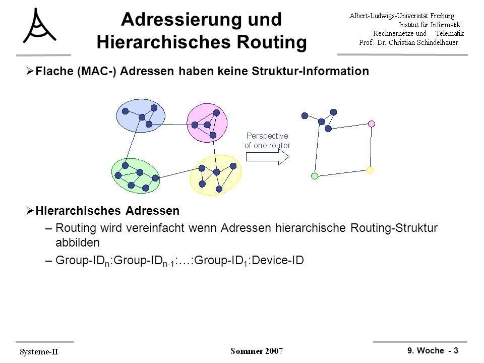 Adressierung und Hierarchisches Routing