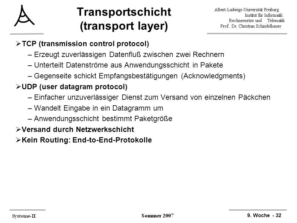 Transportschicht (transport layer)