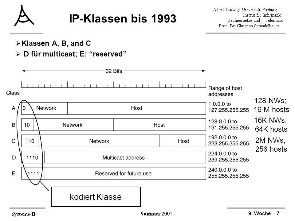 IP-Klassen bis 1993 kodiert Klasse Klassen A, B, and C