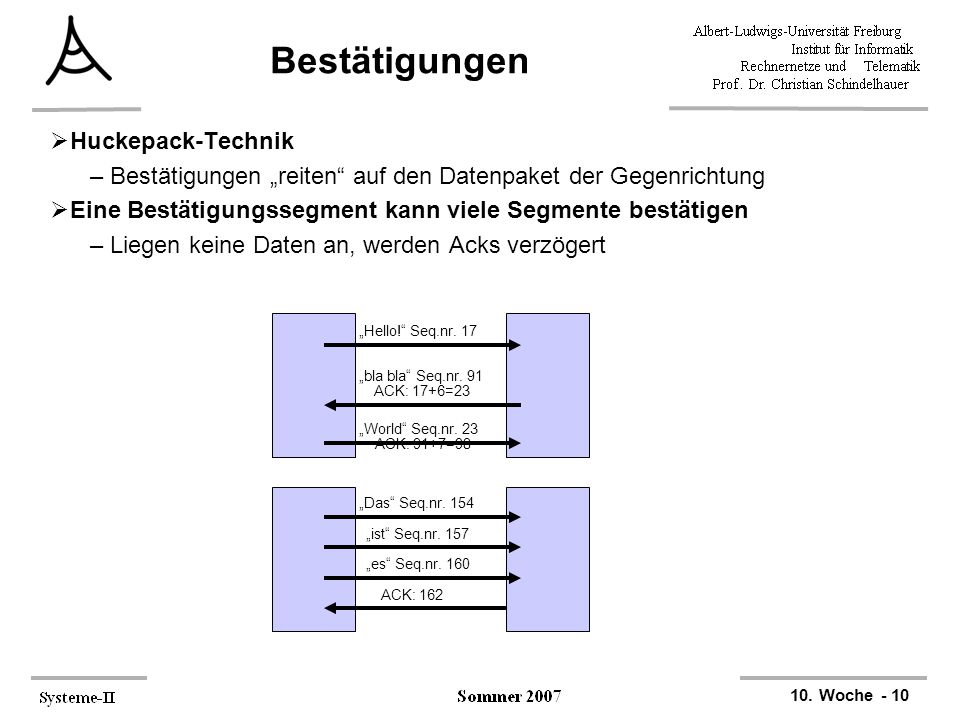 Bestätigungen Huckepack-Technik