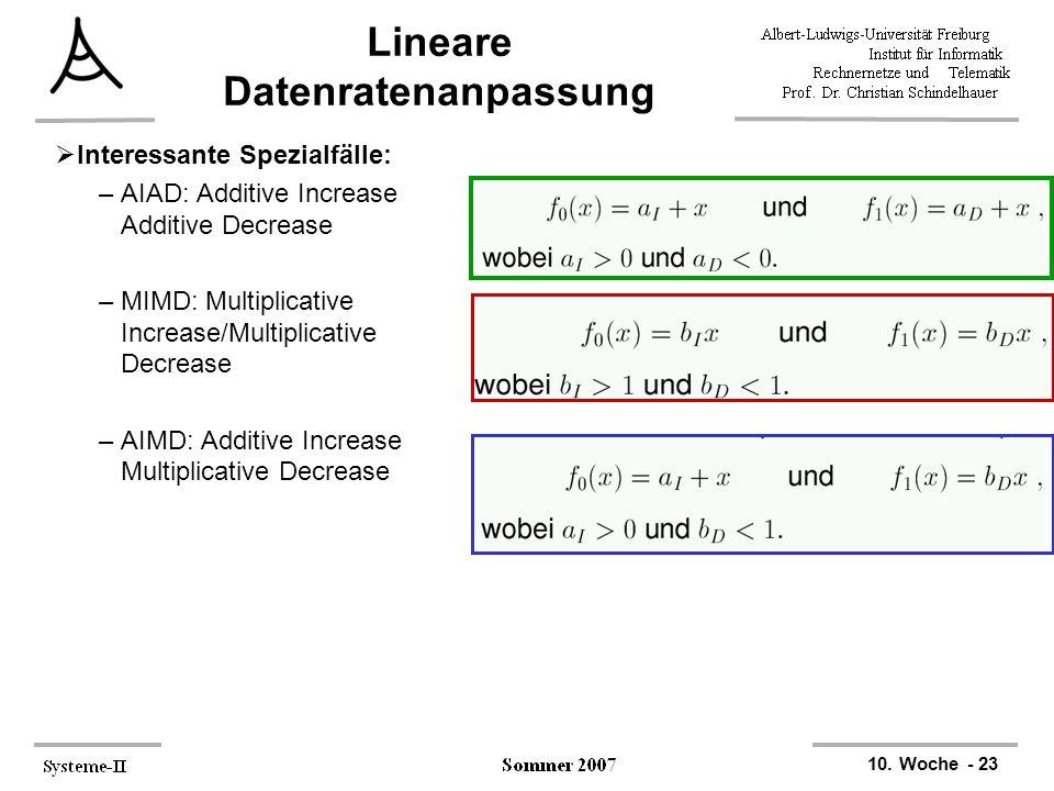 Lineare Datenratenanpassung