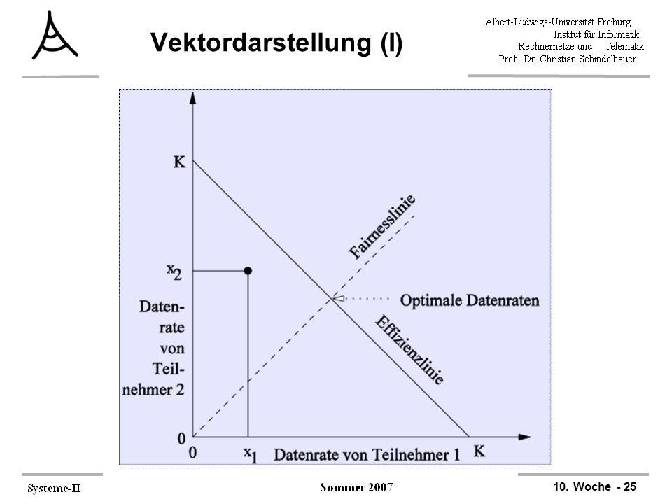 Vektordarstellung (I)