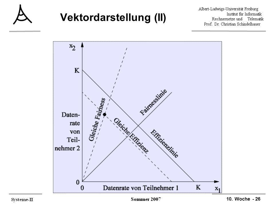 Vektordarstellung (II)