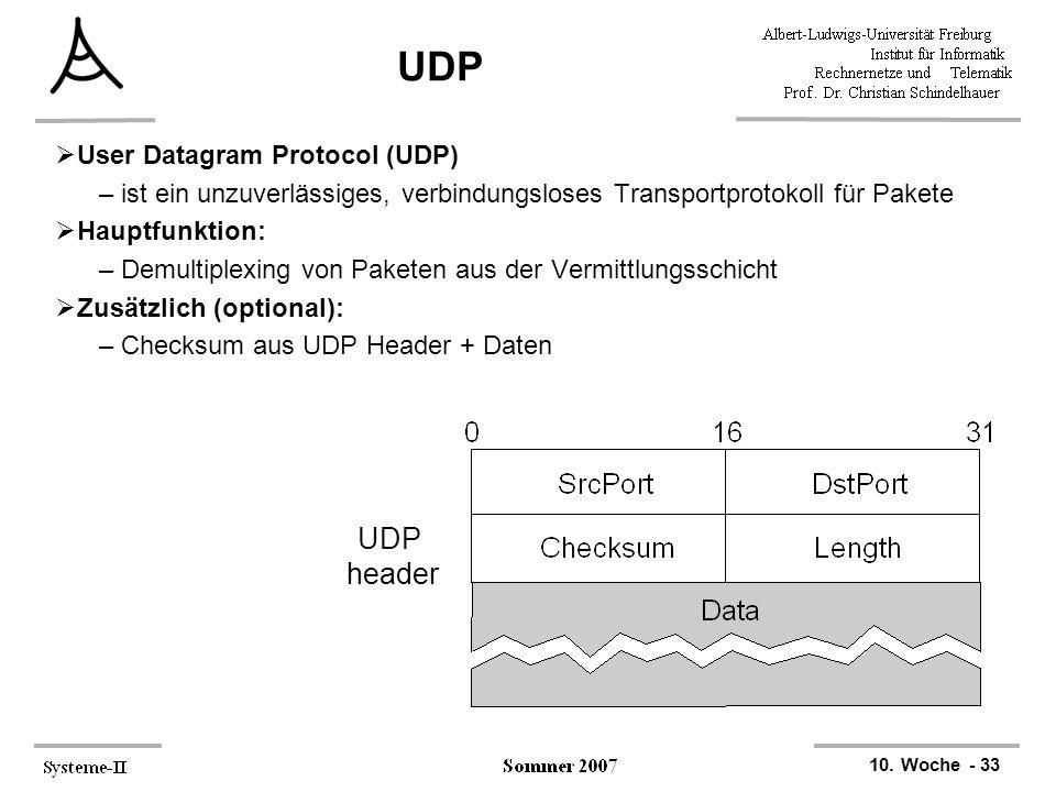UDP UDP header User Datagram Protocol (UDP)
