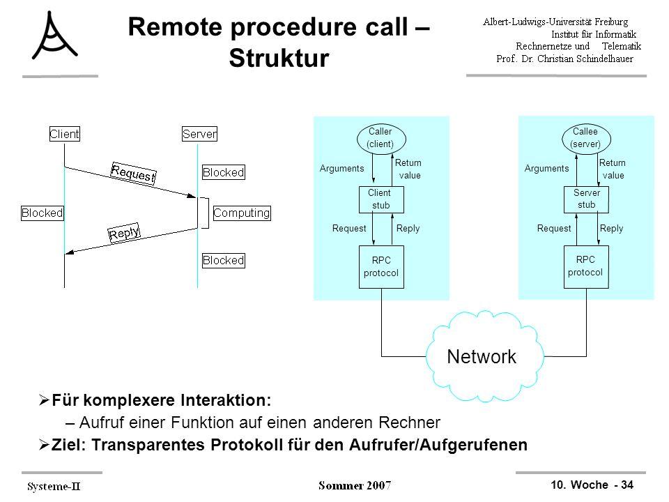 Remote procedure call – Struktur