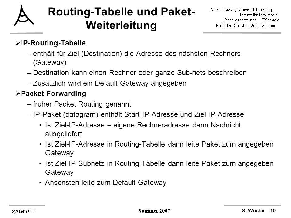 Routing-Tabelle und Paket-Weiterleitung