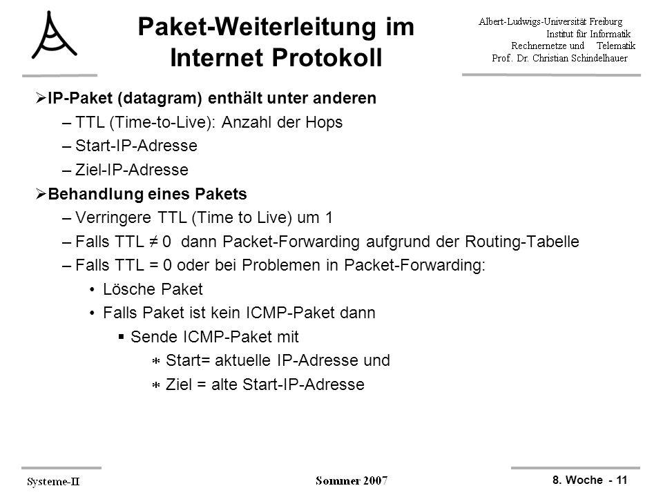 Paket-Weiterleitung im Internet Protokoll