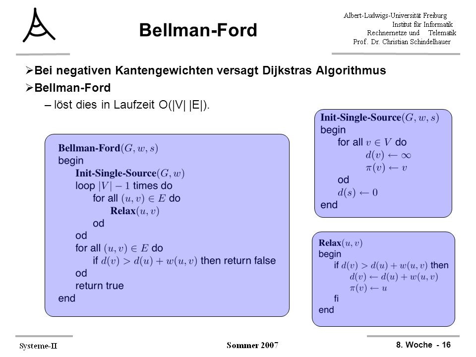 Bellman-Ford Bei negativen Kantengewichten versagt Dijkstras Algorithmus.
