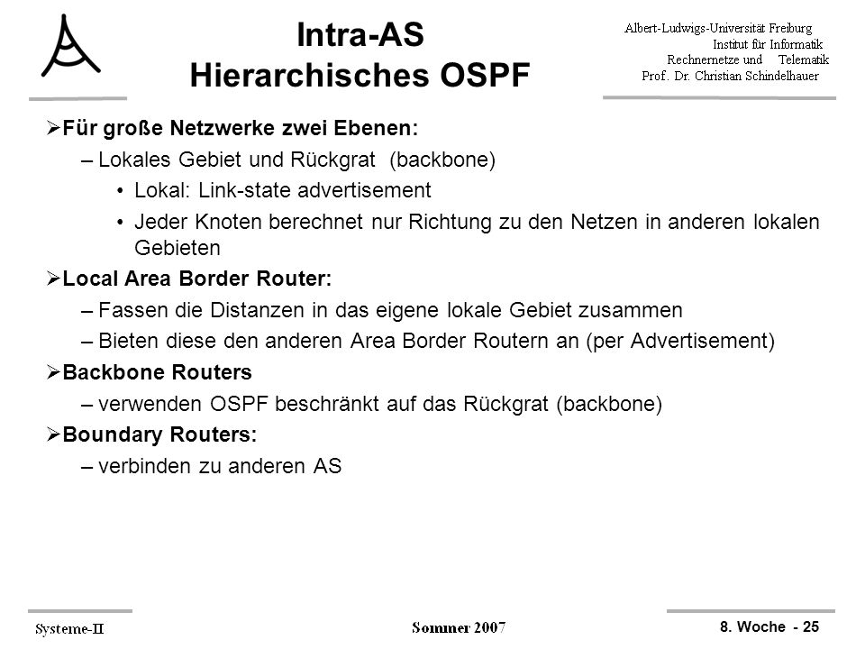 Intra-AS Hierarchisches OSPF