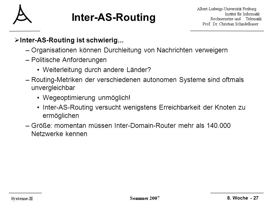 Inter-AS-Routing Inter-AS-Routing ist schwierig...