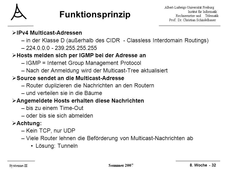 Funktionsprinzip IPv4 Multicast-Adressen