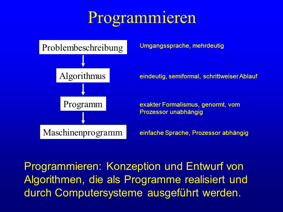 Programmieren Problembeschreibung. Umgangssprache, mehrdeutig. Algorithmus. eindeutig, semiformal, schrittweiser Ablauf.