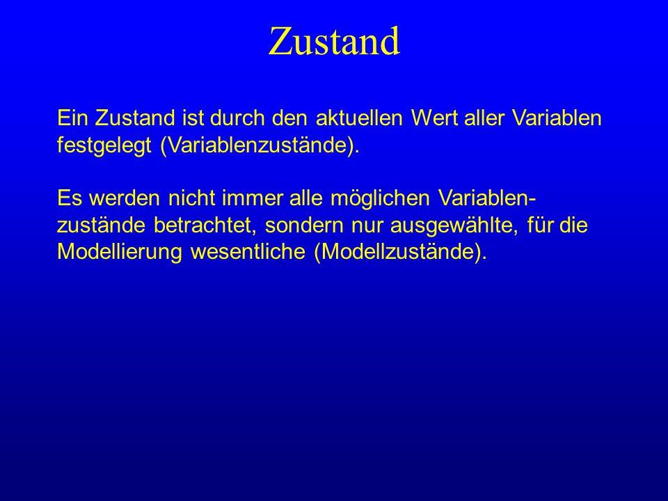 Zustand Ein Zustand ist durch den aktuellen Wert aller Variablen festgelegt (Variablenzustände).