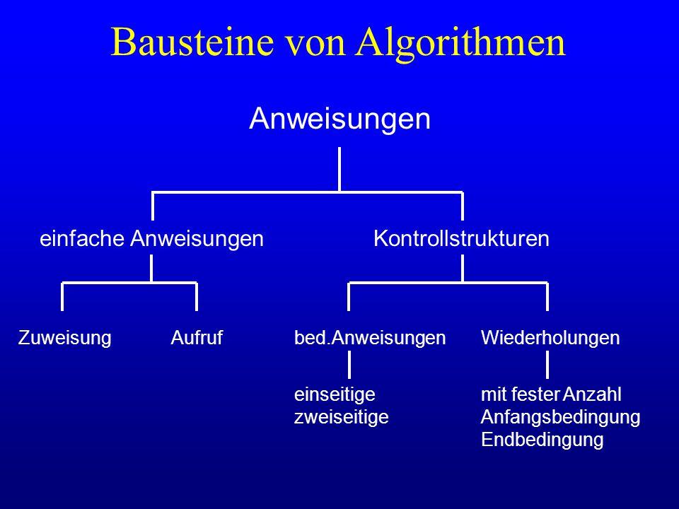 Bausteine von Algorithmen