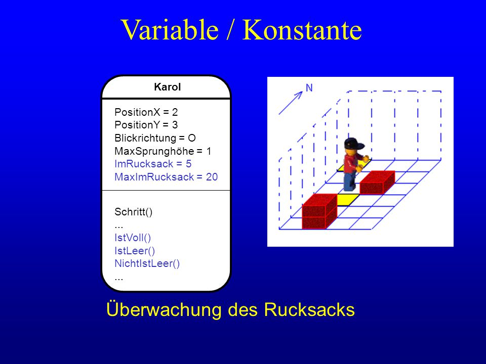 Variable / Konstante Überwachung des Rucksacks Karol PositionX = 2