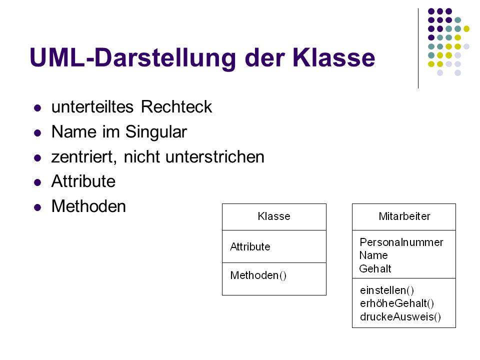UML-Darstellung der Klasse
