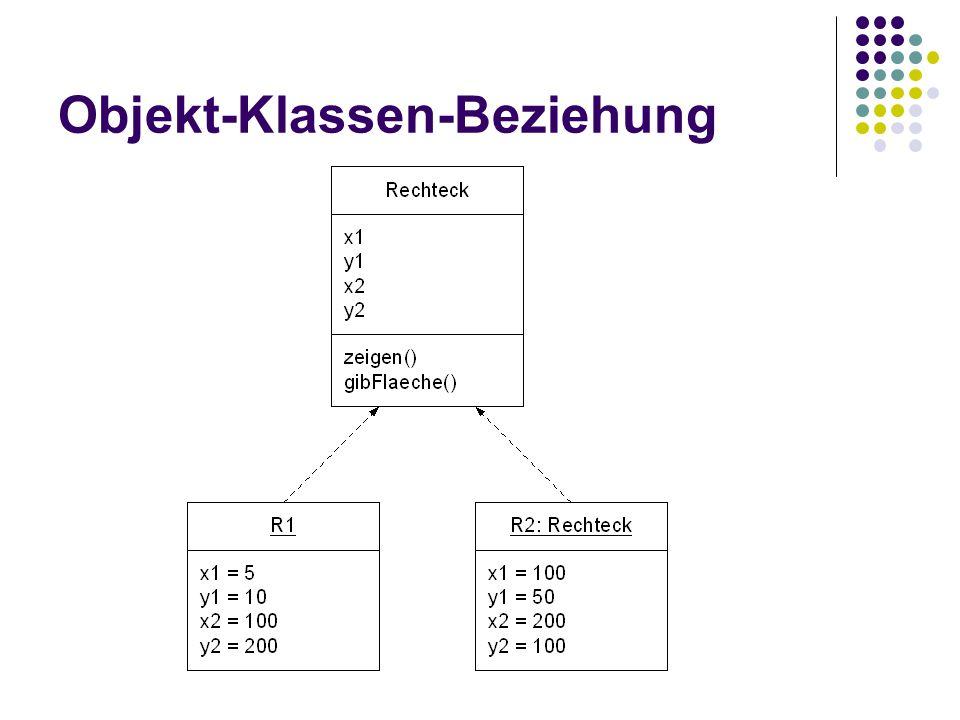 Objekt-Klassen-Beziehung