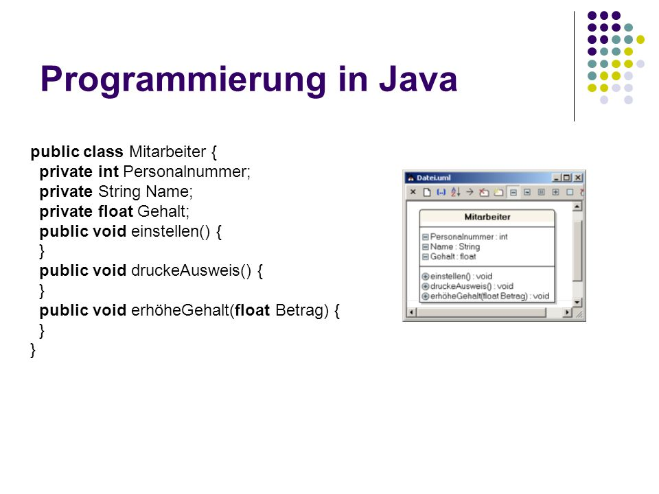 Programmierung in Java