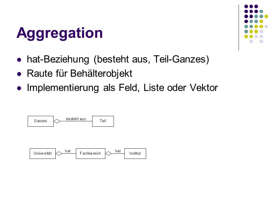 Aggregation hat-Beziehung (besteht aus, Teil-Ganzes)