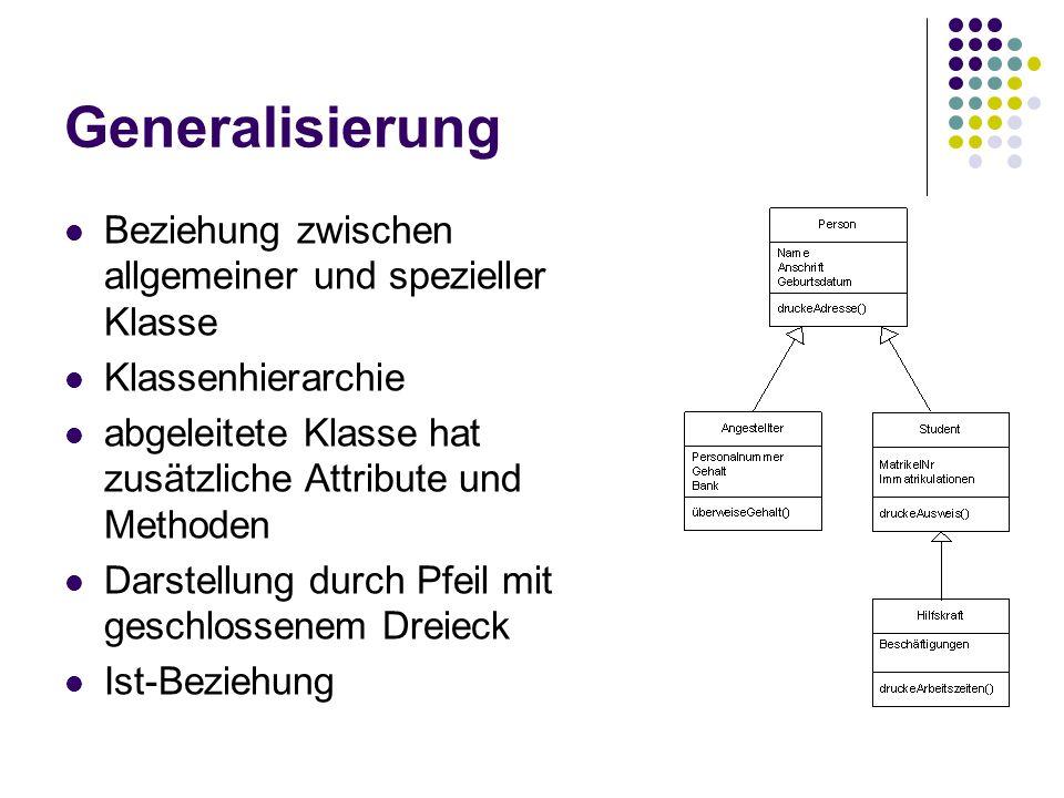 Generalisierung Beziehung zwischen allgemeiner und spezieller Klasse