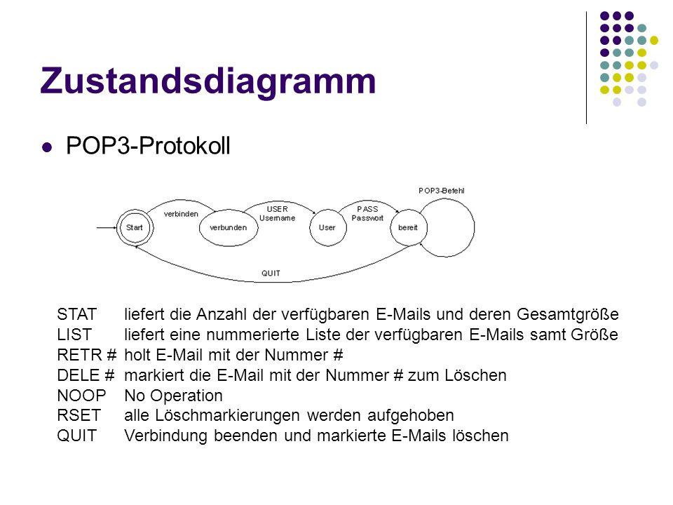 Zustandsdiagramm POP3-Protokoll