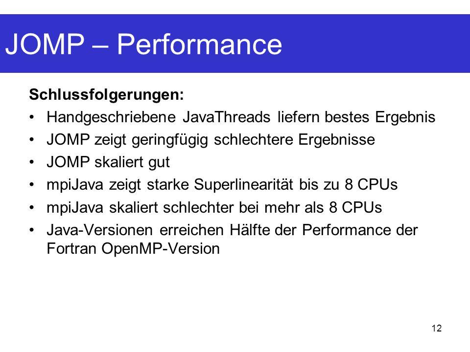 JOMP – Performance Schlussfolgerungen: