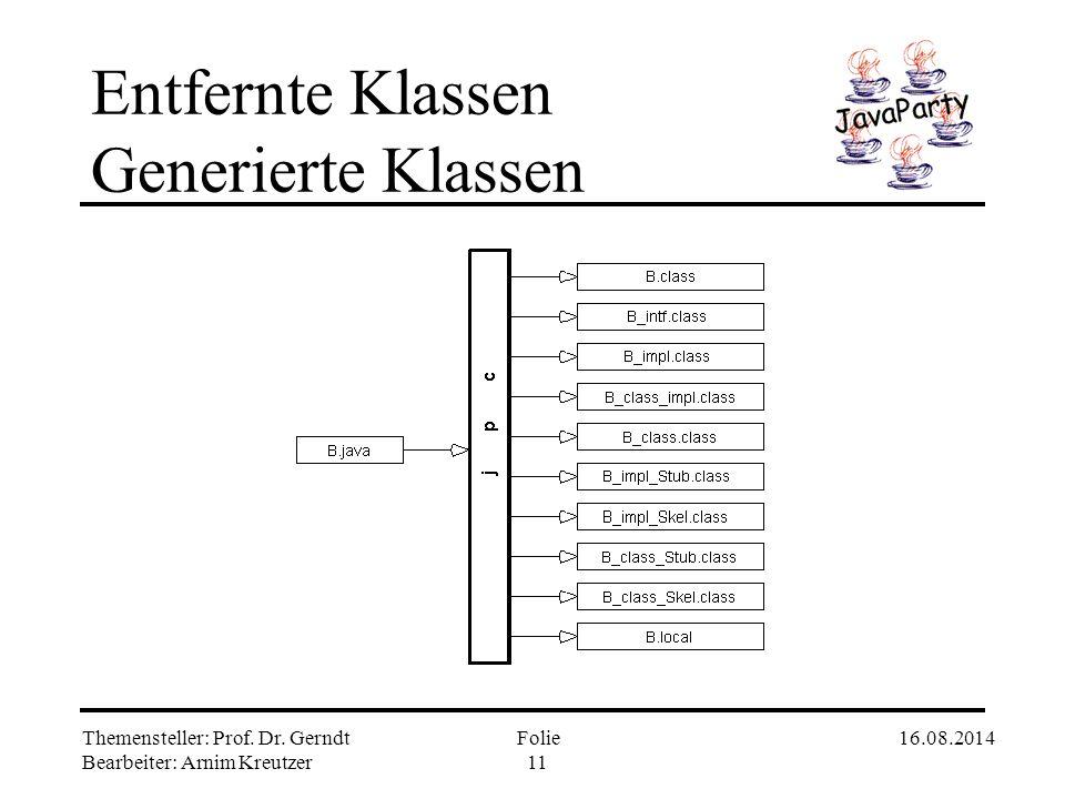 Entfernte Klassen Generierte Klassen
