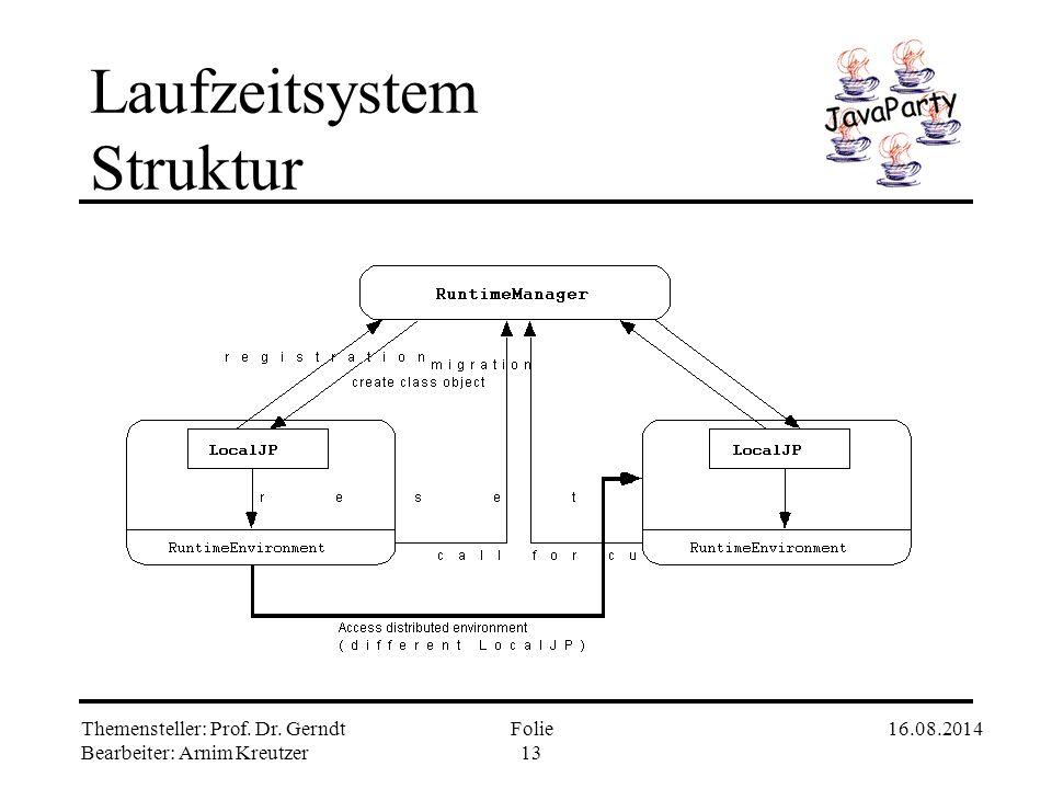 Laufzeitsystem Struktur
