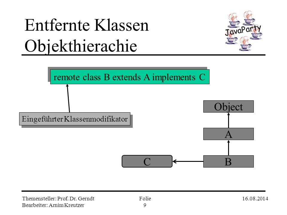 Entfernte Klassen Objekthierachie