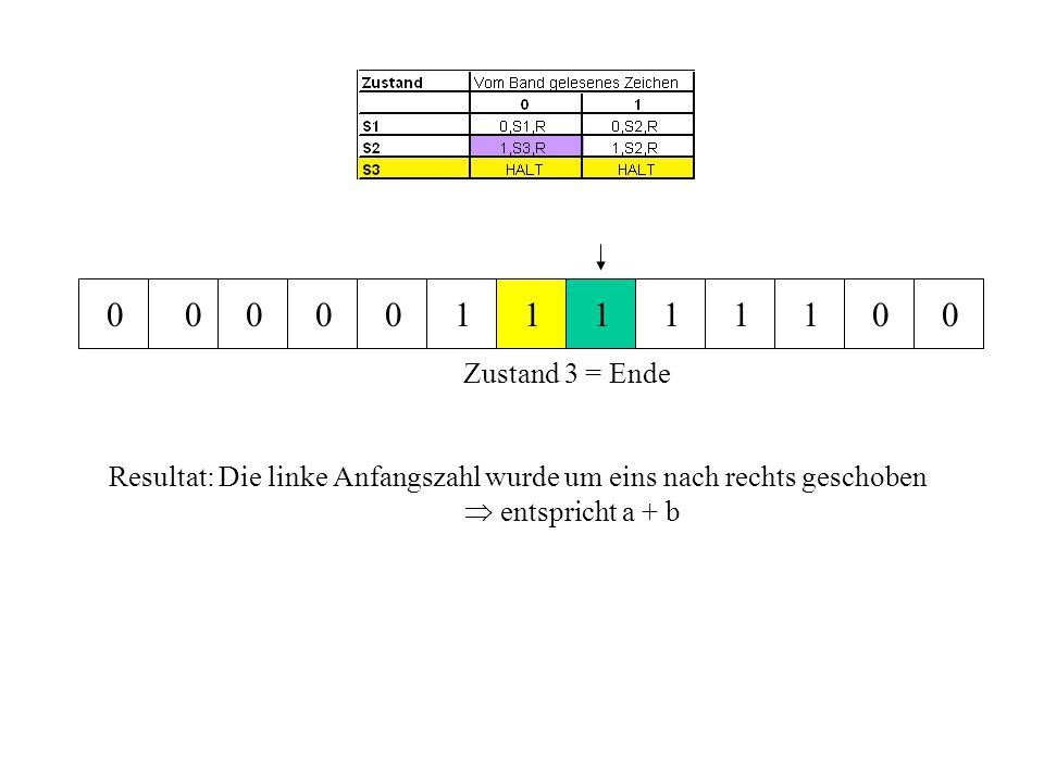 Resultat: Die linke Anfangszahl wurde um eins nach rechts geschoben