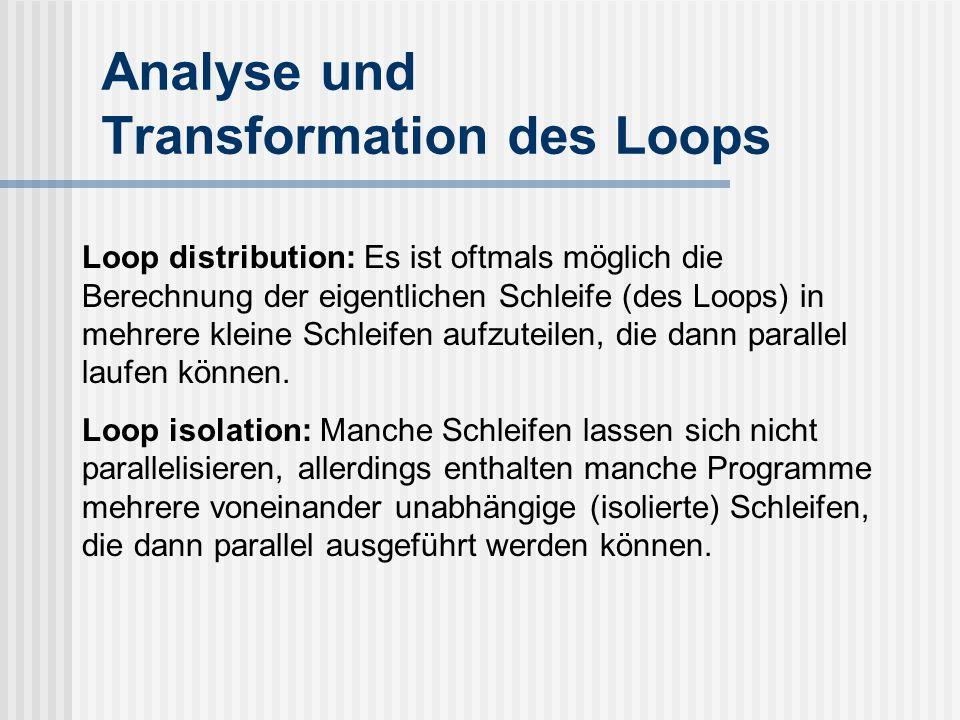 Analyse und Transformation des Loops