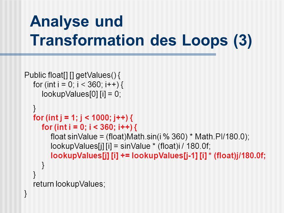 Analyse und Transformation des Loops (3)