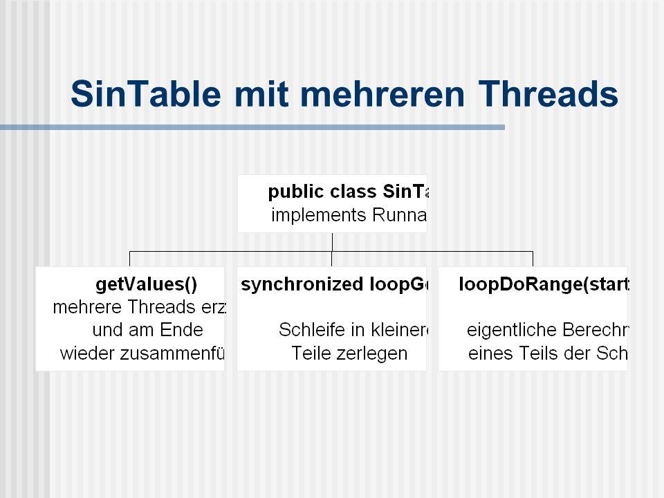 SinTable mit mehreren Threads