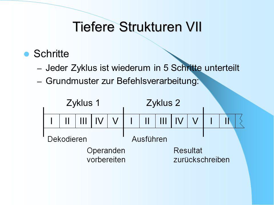 Tiefere Strukturen VII