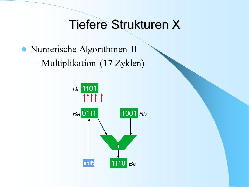 Tiefere Strukturen X Numerische Algorithmen II