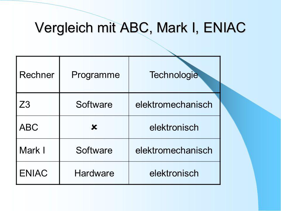 Vergleich mit ABC, Mark I, ENIAC