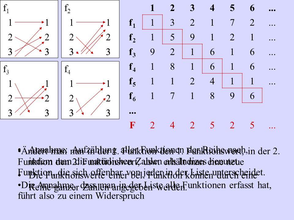 1 2. 3. f1. 1. 2. 3. f2. 1. 2. 3. 4. 5. 6. ... f1. 7. f2. 9. f3. f4. 8. f5. f6.