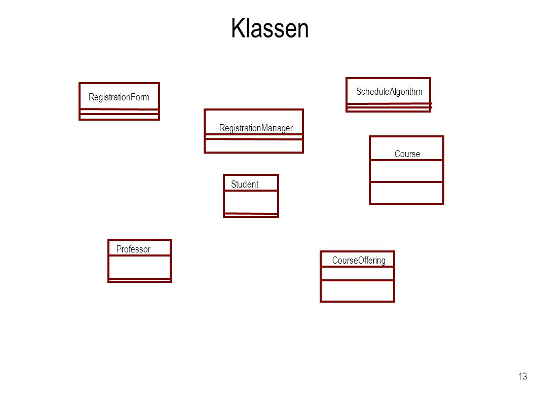Klassen ScheduleAlgorithm RegistrationForm RegistrationManager Course