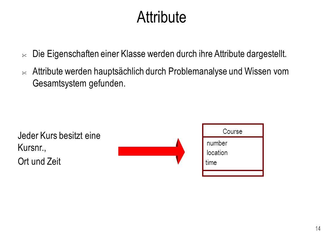Attribute Die Eigenschaften einer Klasse werden durch ihre Attribute dargestellt.