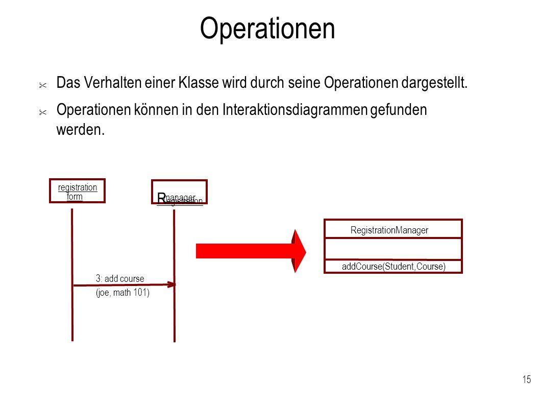Operationen Das Verhalten einer Klasse wird durch seine Operationen dargestellt. Operationen können in den Interaktionsdiagrammen gefunden werden.