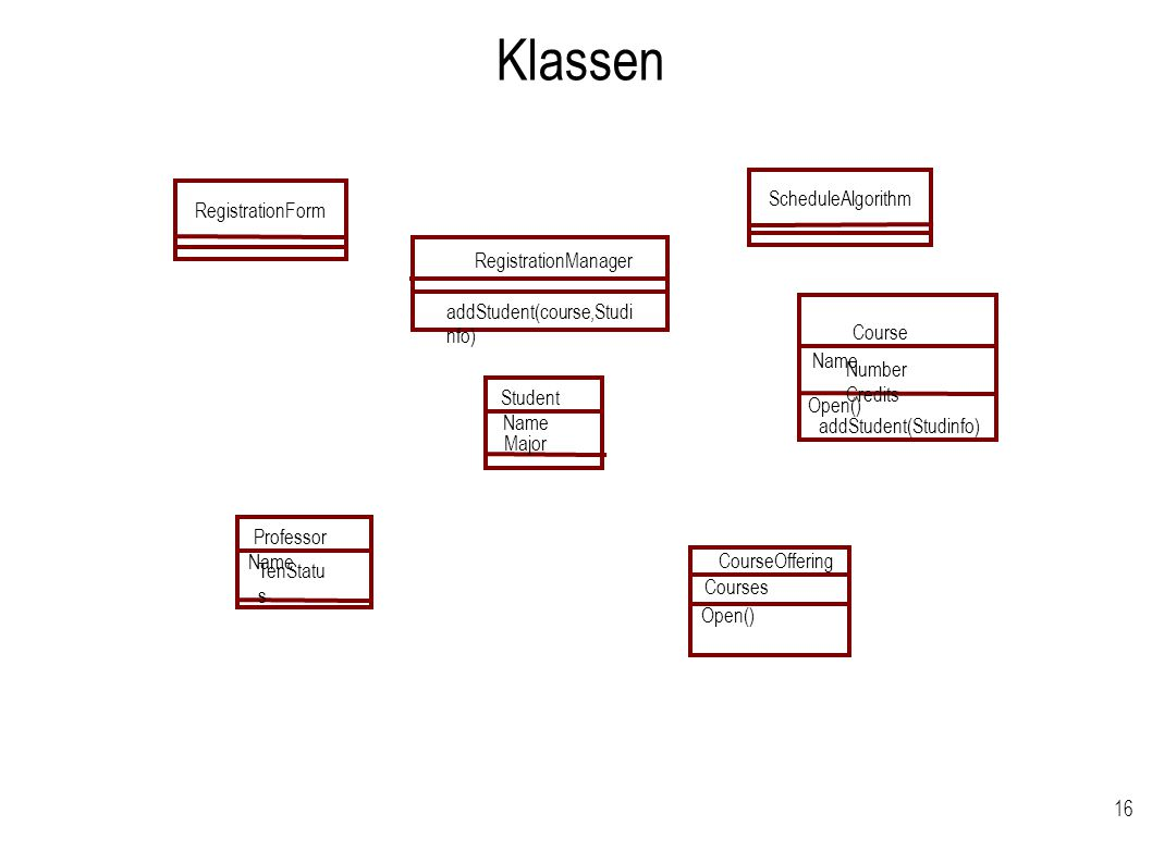 Klassen ScheduleAlgorithm RegistrationForm RegistrationManager