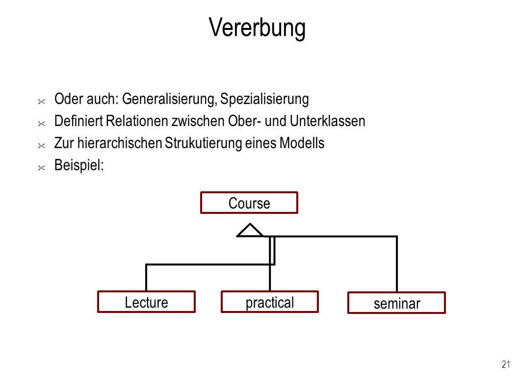 Vererbung Oder auch: Generalisierung, Spezialisierung