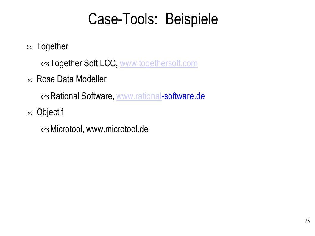 Case-Tools: Beispiele