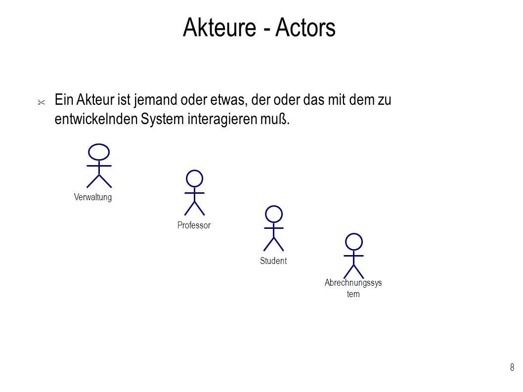 Akteure - Actors Ein Akteur ist jemand oder etwas, der oder das mit dem zu entwickelnden System interagieren muß.