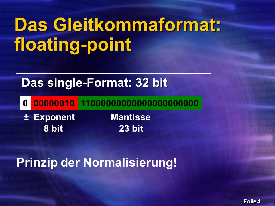 Das Gleitkommaformat: floating-point