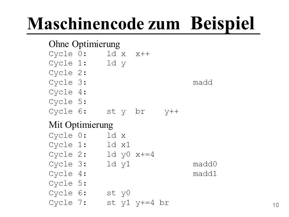 Maschinencode zum Beispiel
