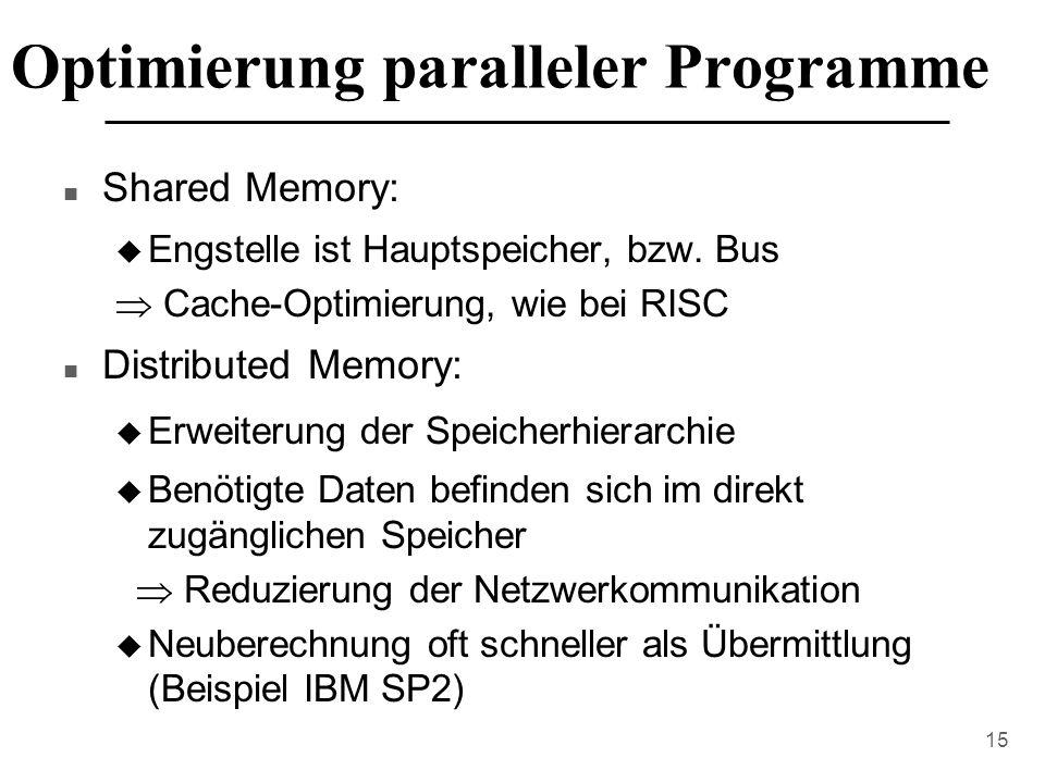 Optimierung paralleler Programme